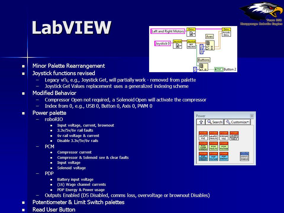 LabVIEW Minor Palette Rearrangement Joystick functions revised