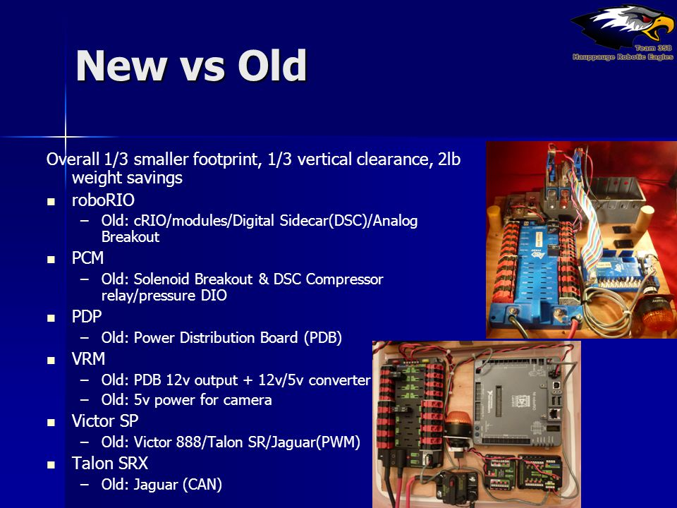 New vs Old Overall 1/3 smaller footprint, 1/3 vertical clearance, 2lb weight savings. roboRIO.