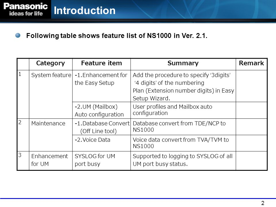 Introduction Following table shows feature list of NS1000 in Ver. 2.1.