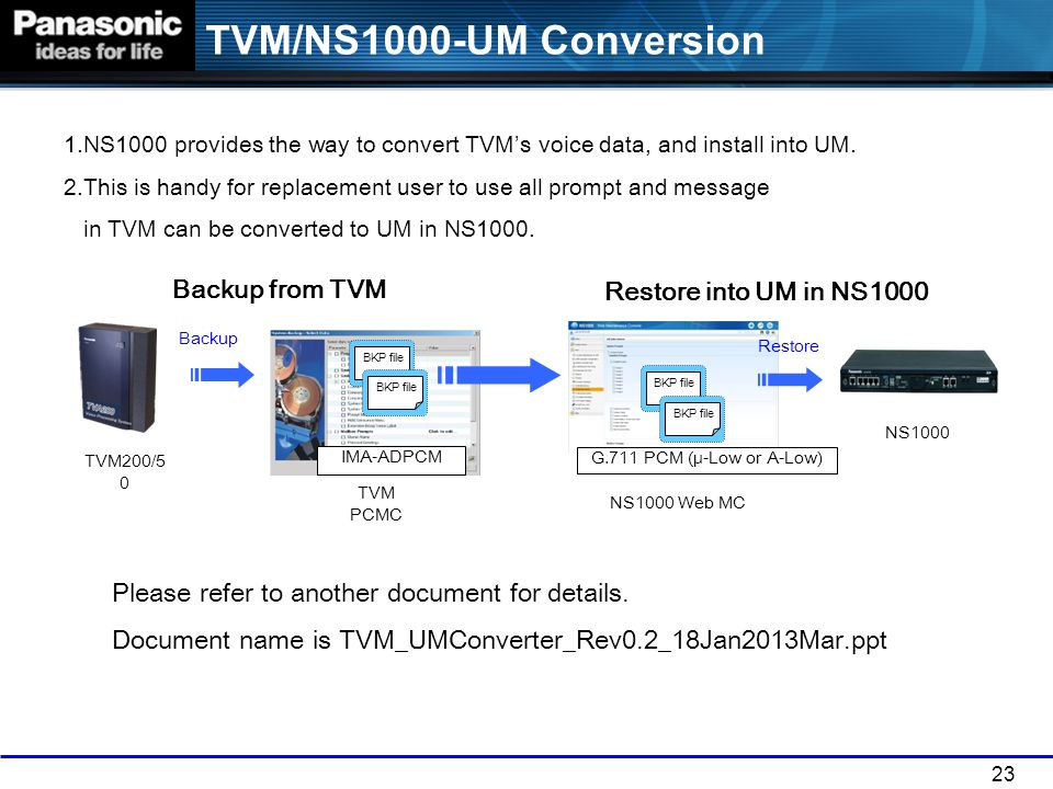 TVM/NS1000-UM Conversion Backup from TVM Restore into UM in NS1000