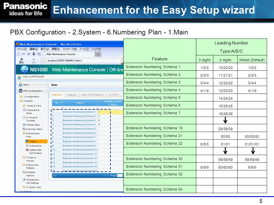 PBX Configuration - 2.System - 6.Numbering Plan - 1.Main