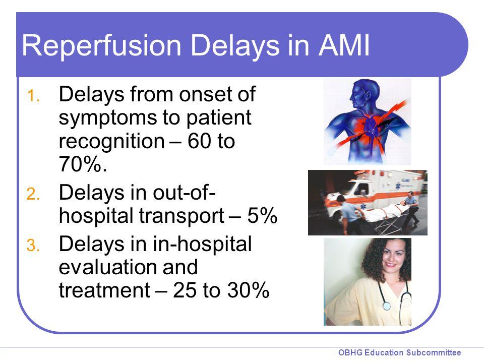Reperfusion Delays in AMI