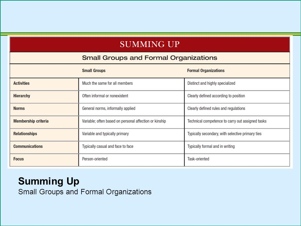 Summing Up Small Groups and Formal Organizations