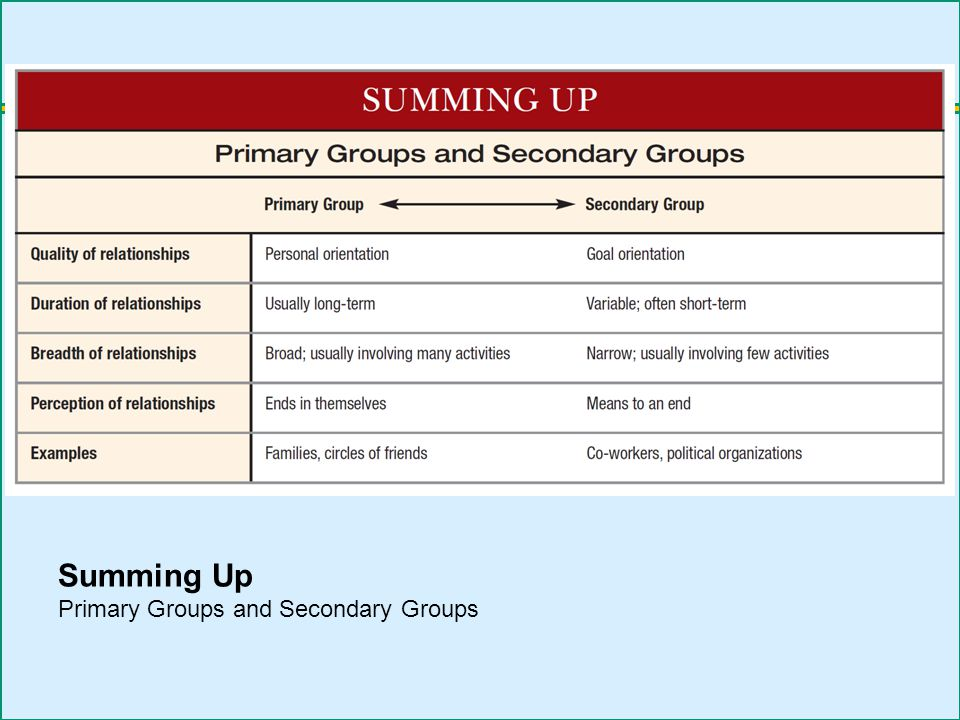 Summing Up Primary Groups and Secondary Groups