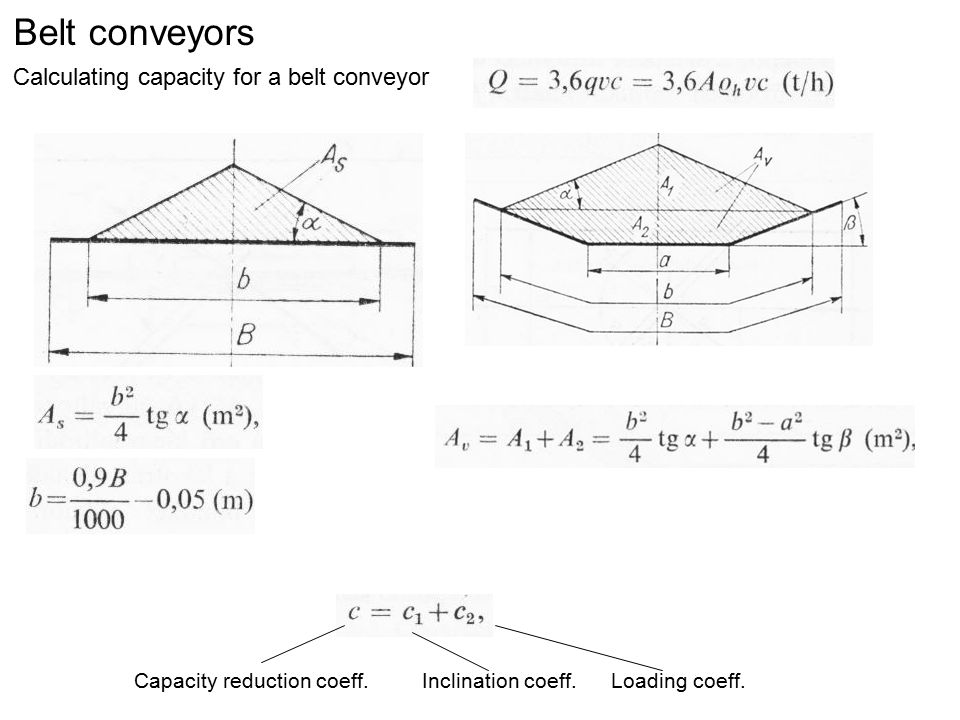 Belt conveyors Calculating capacity for a belt conveyor