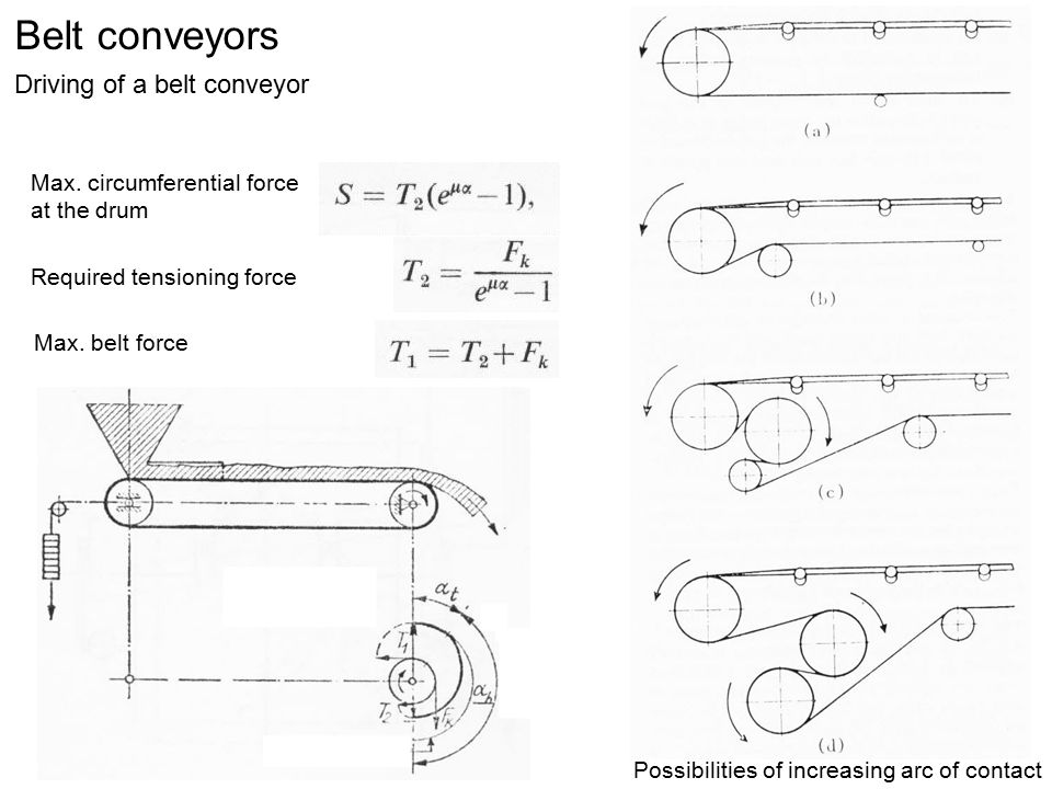 Belt conveyors Driving of a belt conveyor Max. circumferential force