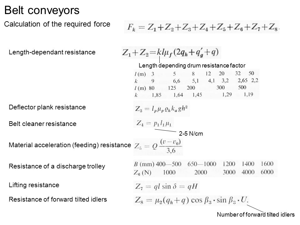 Belt conveyors Calculation of the required force