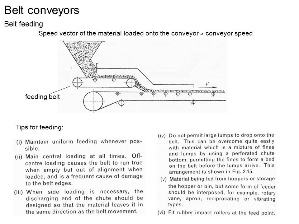 Belt conveyors Belt feeding