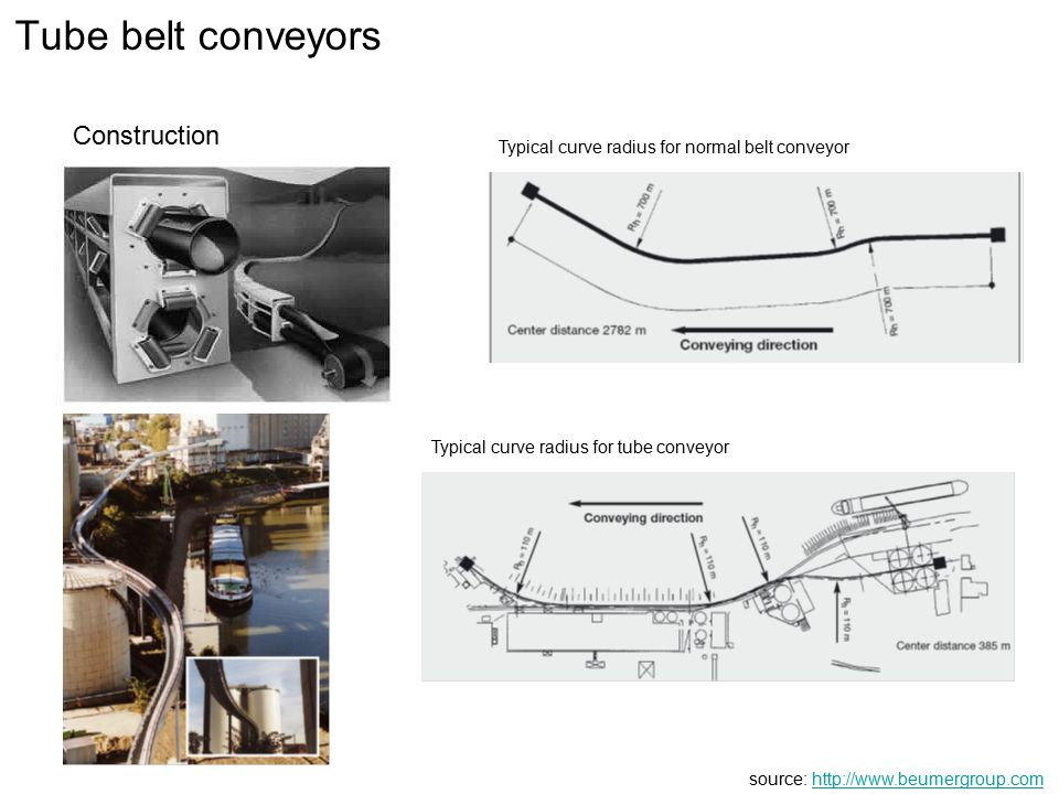 Tube belt conveyors Construction