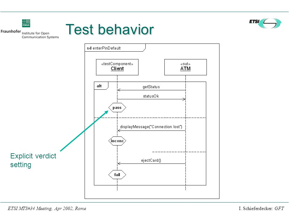 Test behavior Explicit verdict setting