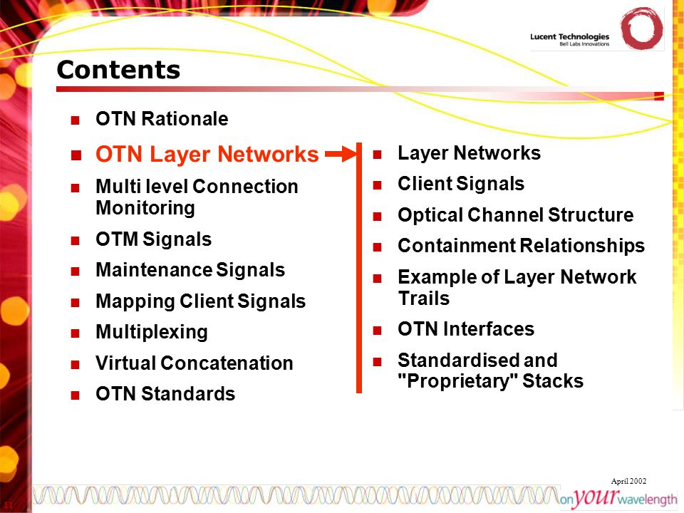 Contents OTN Layer Networks OTN Rationale