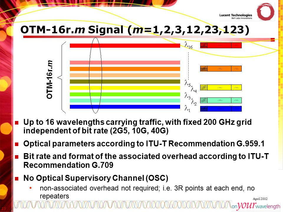 OTM-16r.m Signal (m=1,2,3,12,23,123) Up to 16 wavelengths carrying traffic, with fixed 200 GHz grid independent of bit rate (2G5, 10G, 40G)