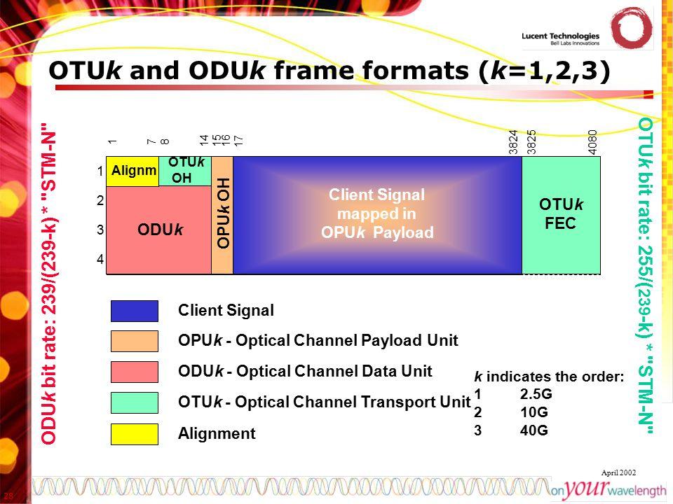 OTUk and ODUk frame formats (k=1,2,3)