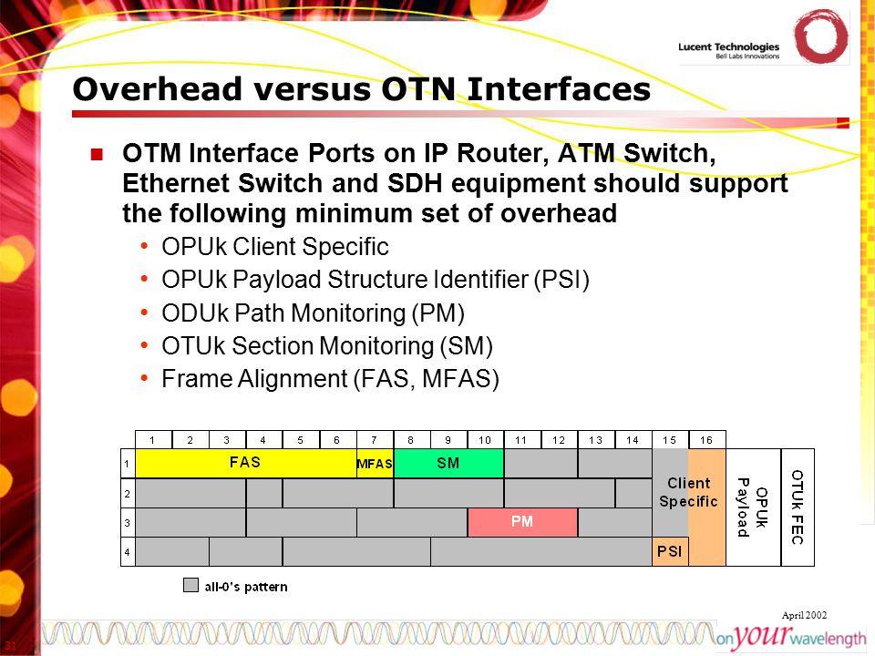 Overhead versus OTN Interfaces
