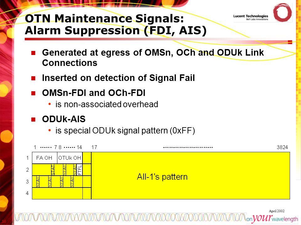 OTN Maintenance Signals: Alarm Suppression (FDI, AIS)