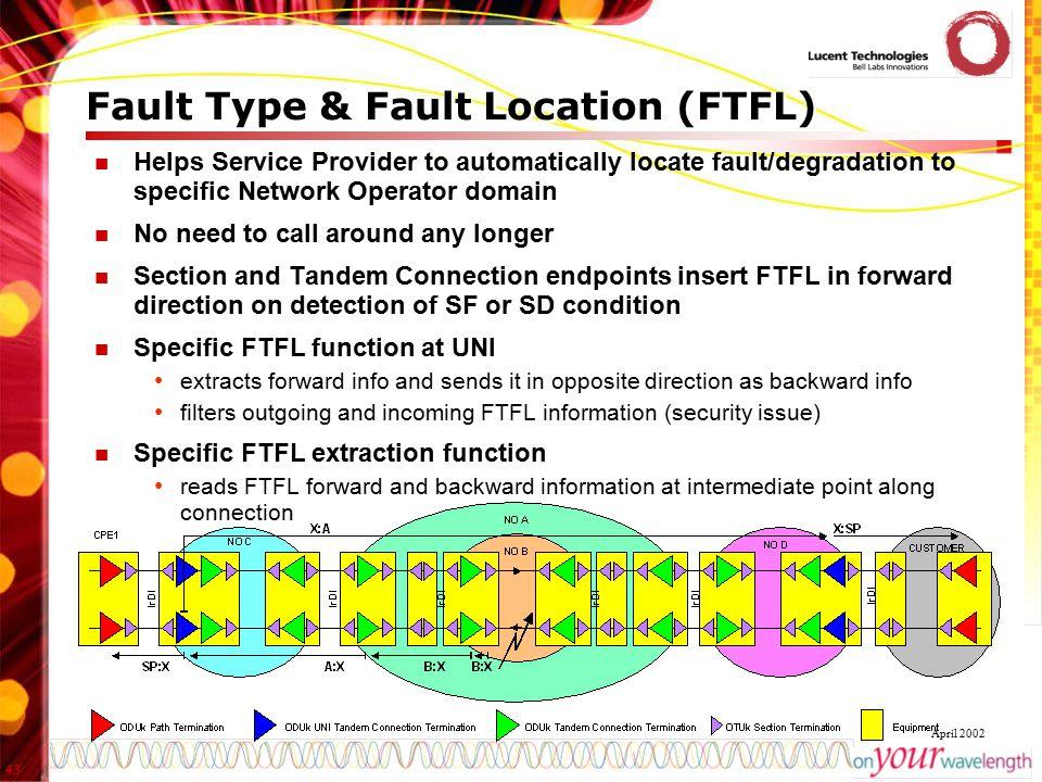 Fault Type & Fault Location (FTFL)