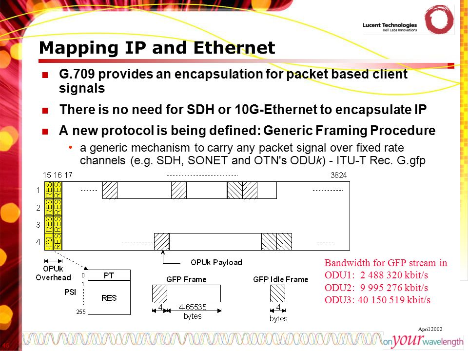 Mapping IP and Ethernet