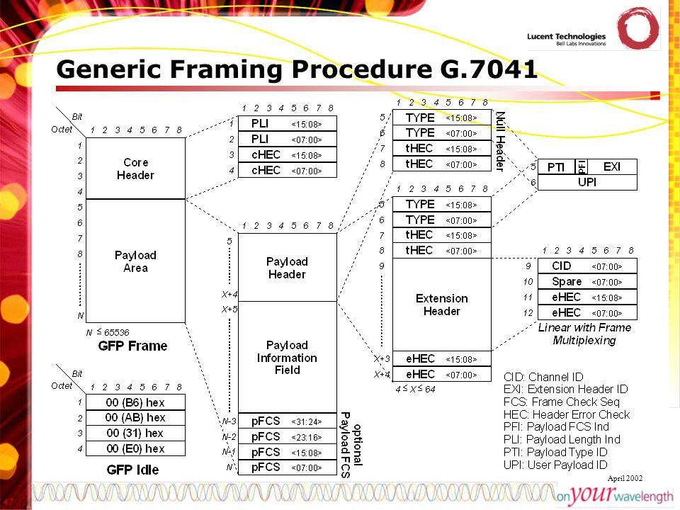 Generic Framing Procedure G.7041