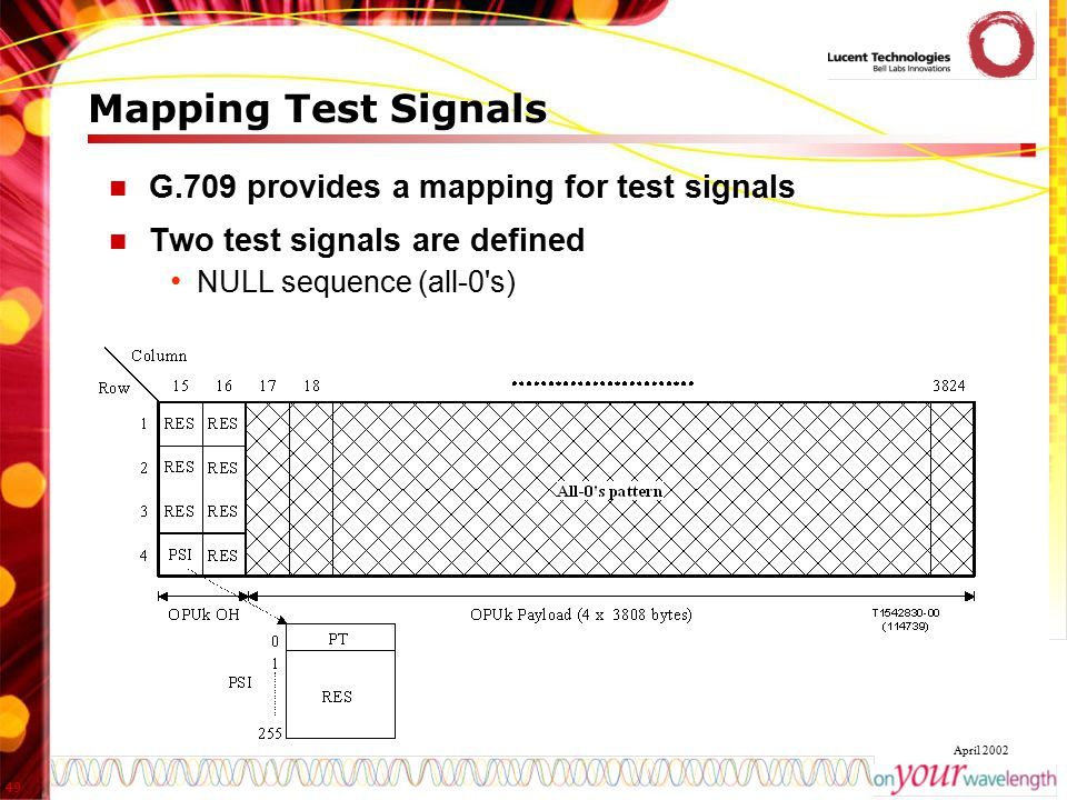 Mapping Test Signals G.709 provides a mapping for test signals