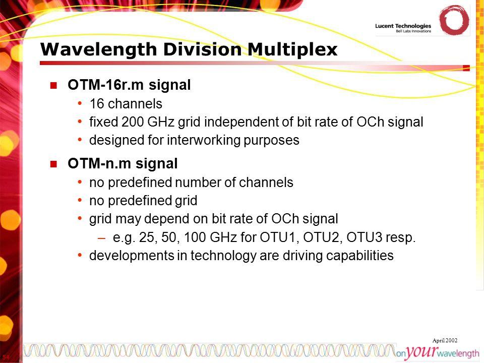Wavelength Division Multiplex