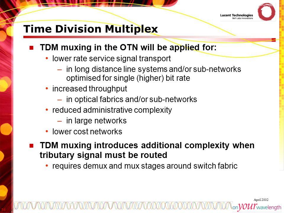 Time Division Multiplex