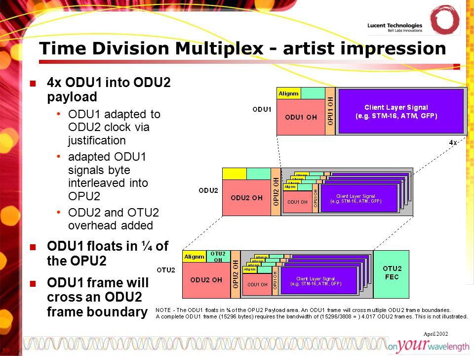 Time Division Multiplex - artist impression