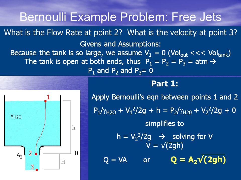 Bernoulli Example Problem: Free Jets