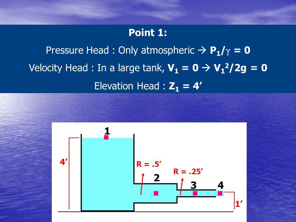 Pressure Head : Only atmospheric  P1/g = 0