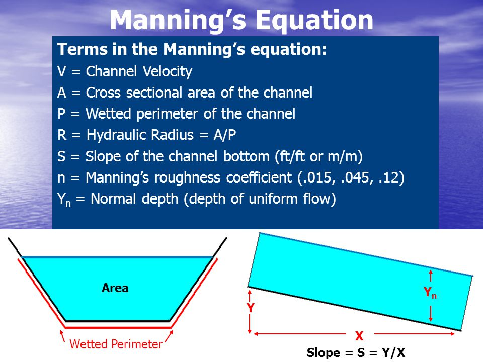 Manning's Equation Terms in the Manning's equation: