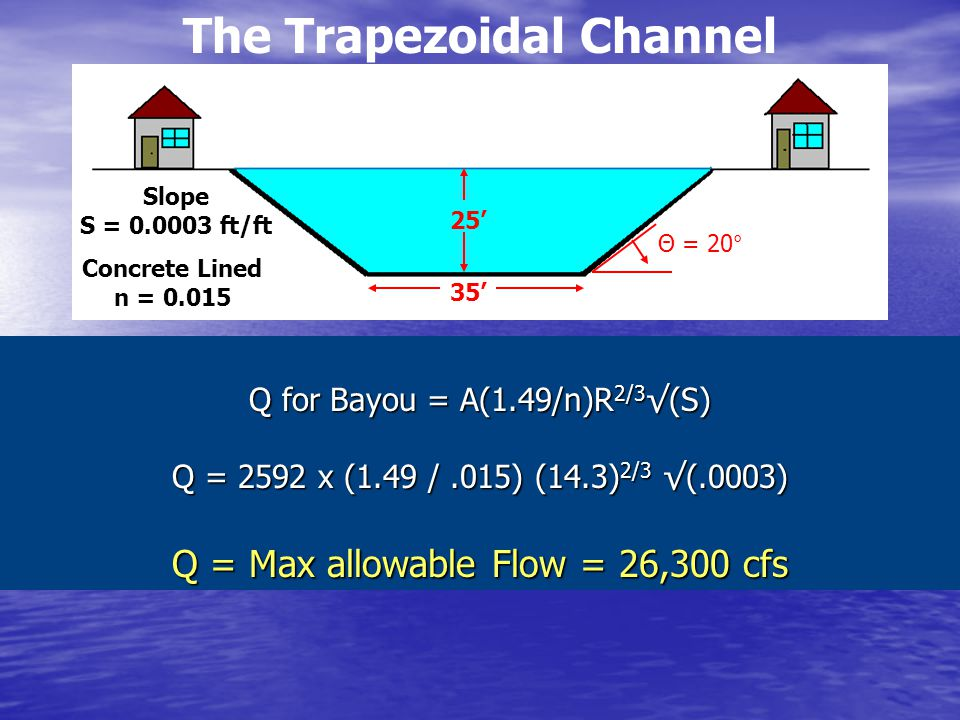 The Trapezoidal Channel