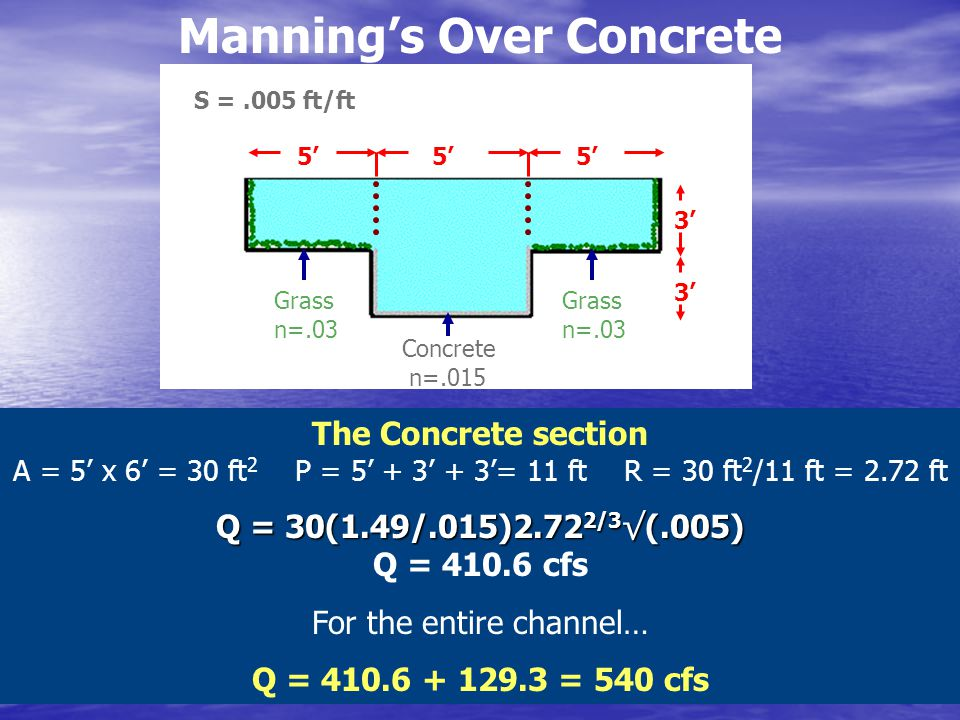 Manning's Over Concrete