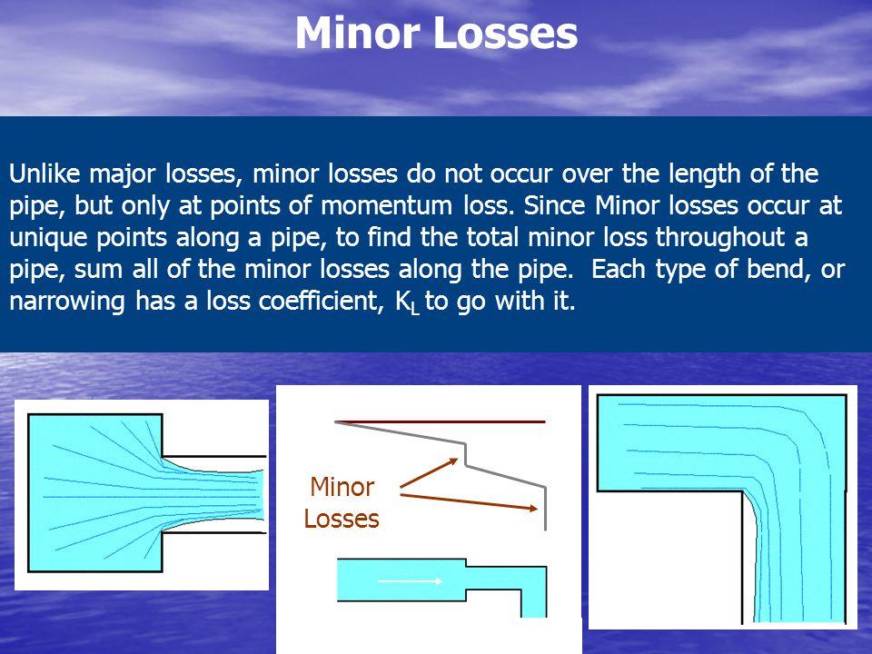 Minor Losses