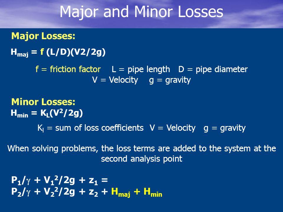 Major and Minor Losses Major Losses: Minor Losses: