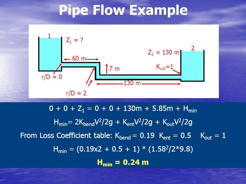 Pipe Flow Example 0 + 0 + Z1 = 0 + 0 + 130m + 5.85m + Hmin