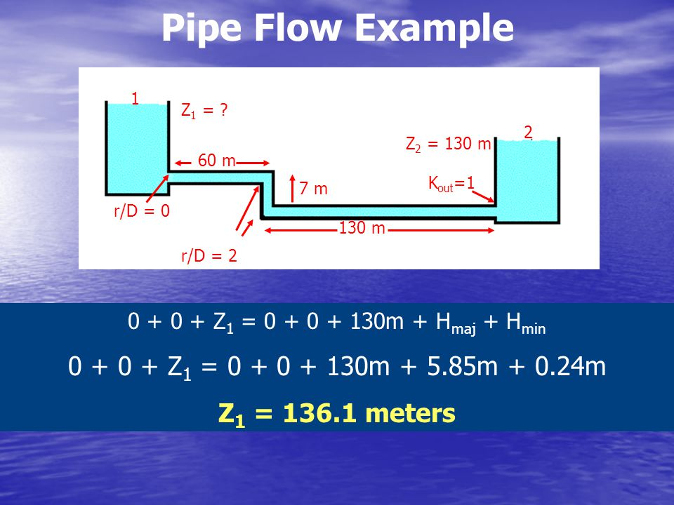 Pipe Flow Example 0 + 0 + Z1 = 0 + 0 + 130m + 5.85m + 0.24m