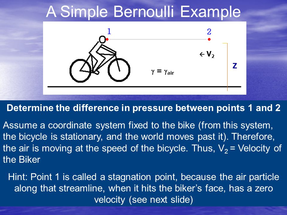 Determine the difference in pressure between points 1 and 2