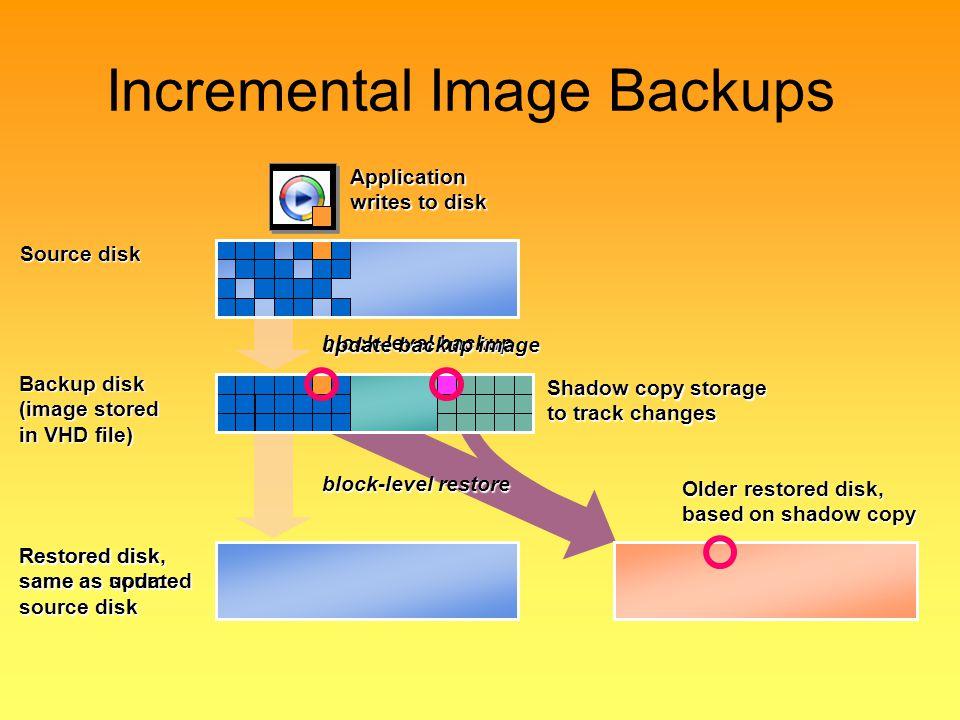 Incremental Image Backups