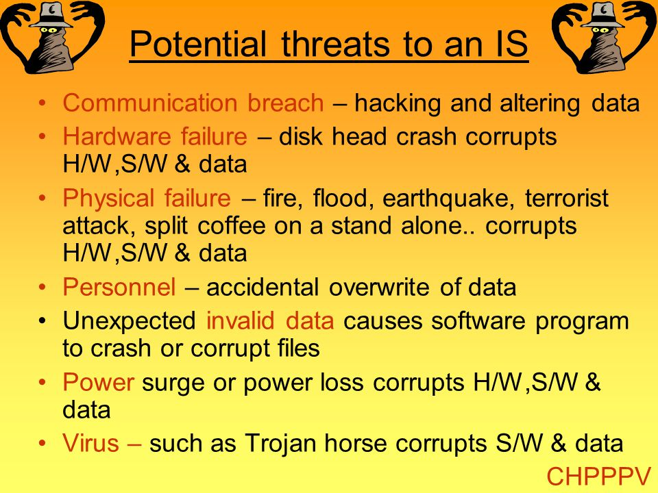 Potential threats to an IS