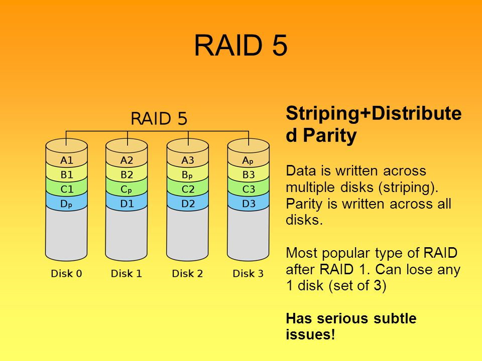 RAID 5 Striping+Distributed Parity