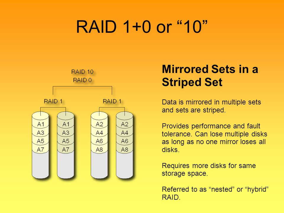 RAID 1+0 or 10 Mirrored Sets in a Striped Set