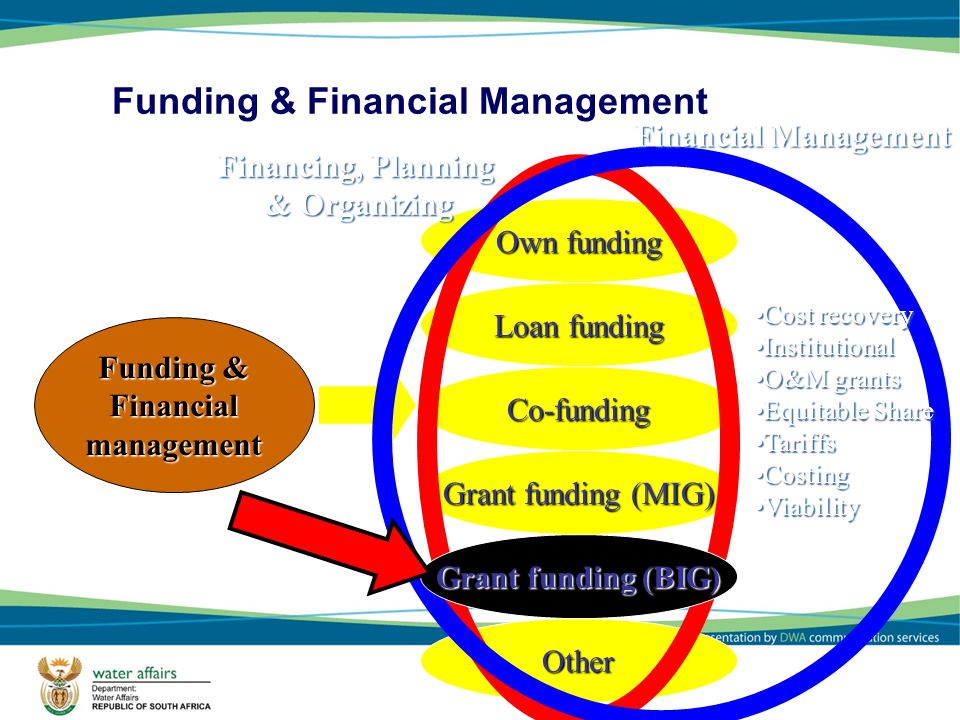 Funding & Financial Management