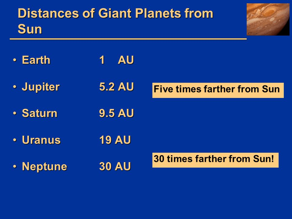 Distances of Giant Planets from Sun