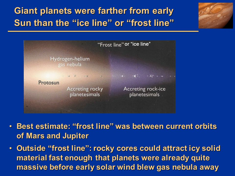 Giant planets were farther from early Sun than the ice line or frost line