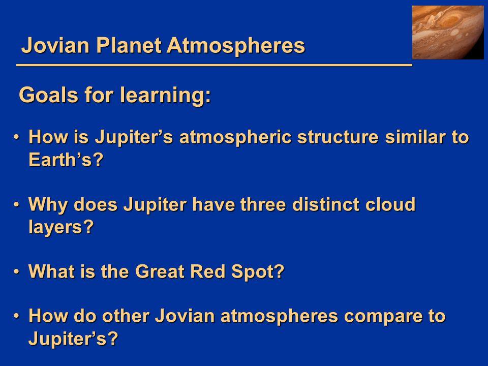 Jovian Planet Atmospheres