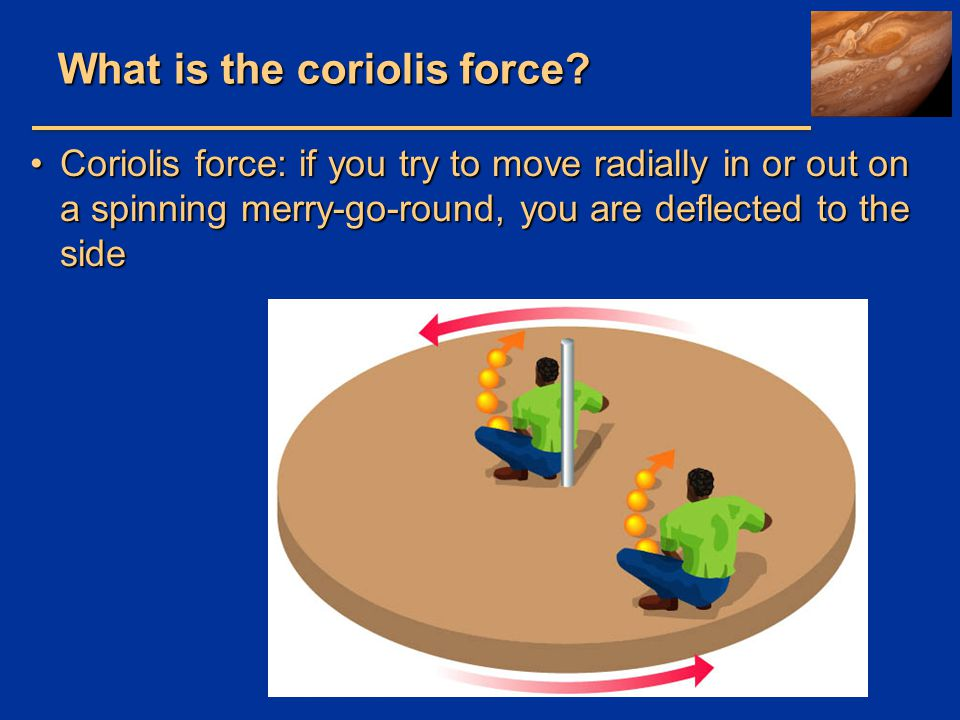 What is the coriolis force