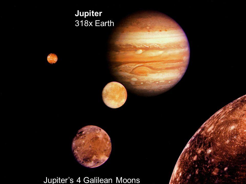 Jupiter 318x Earth Jupiter's 4 Galilean Moons