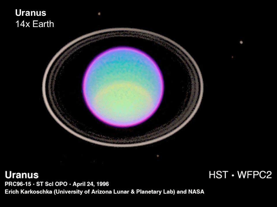 Uranus 14x Earth