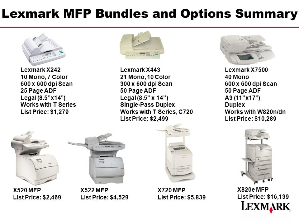 Lexmark MFP Bundles and Options Summary