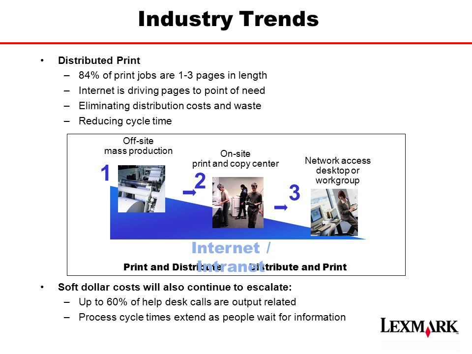 1 2 3 Industry Trends Internet / Intranet Distributed Print