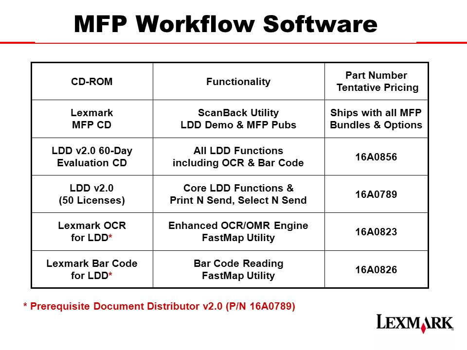 MFP Workflow Software Lexmark Bar Code for LDD* Lexmark OCR LDD v2.0